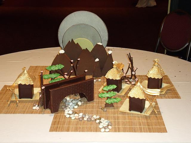 A Chocolate Creations dreamland